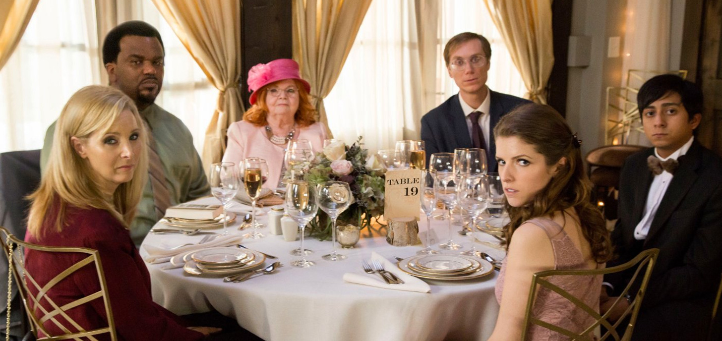 Now Showing: Table 19